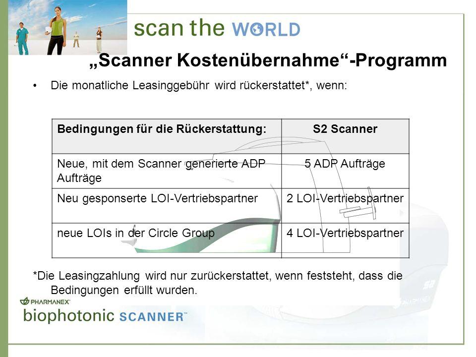 """Scanner Kostenübernahme -Programm"