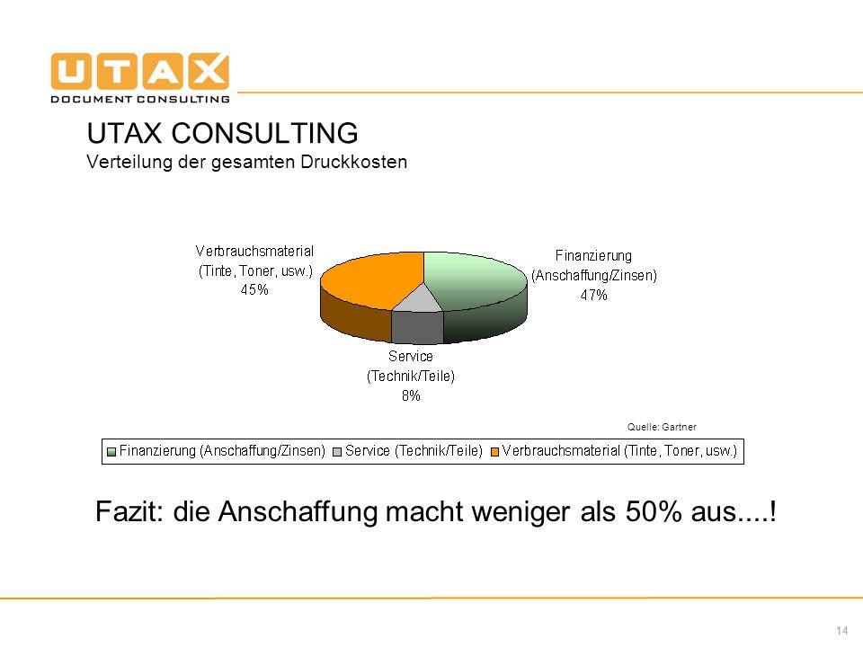 UTAX CONSULTING Verteilung der gesamten Druckkosten