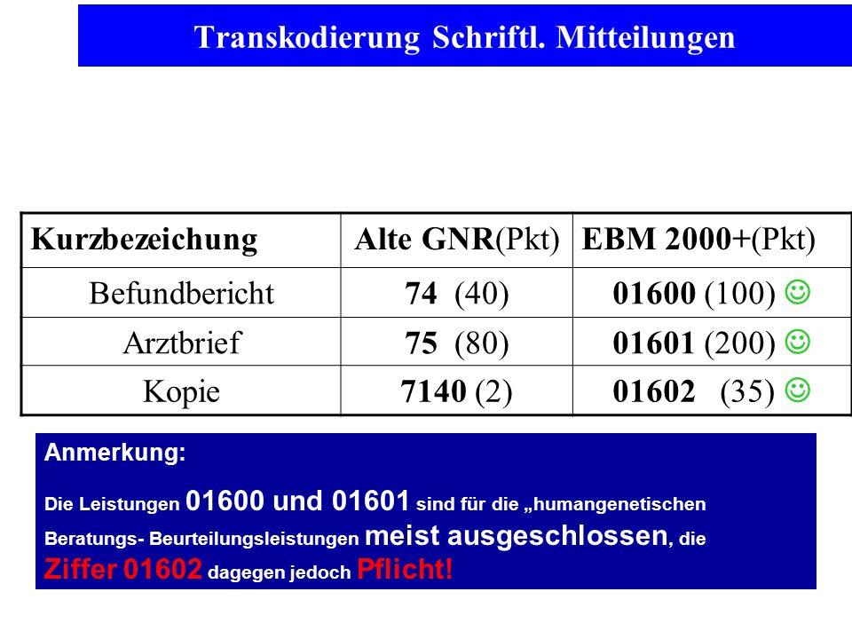 Transkodierung Schriftl. Mitteilungen