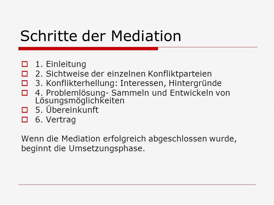 Schritte der Mediation