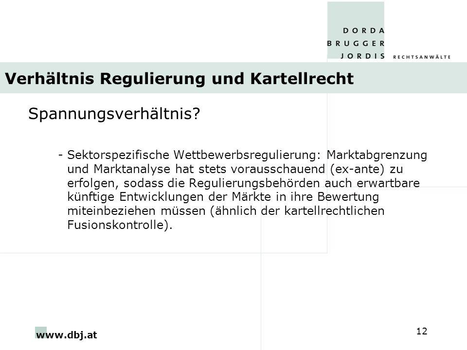 Verhältnis Regulierung und Kartellrecht