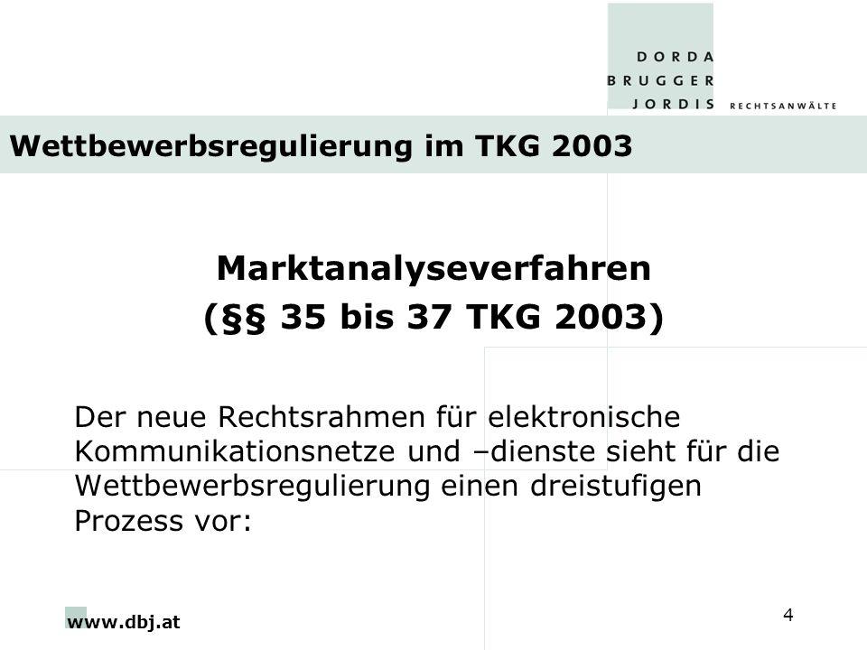 Wettbewerbsregulierung im TKG 2003