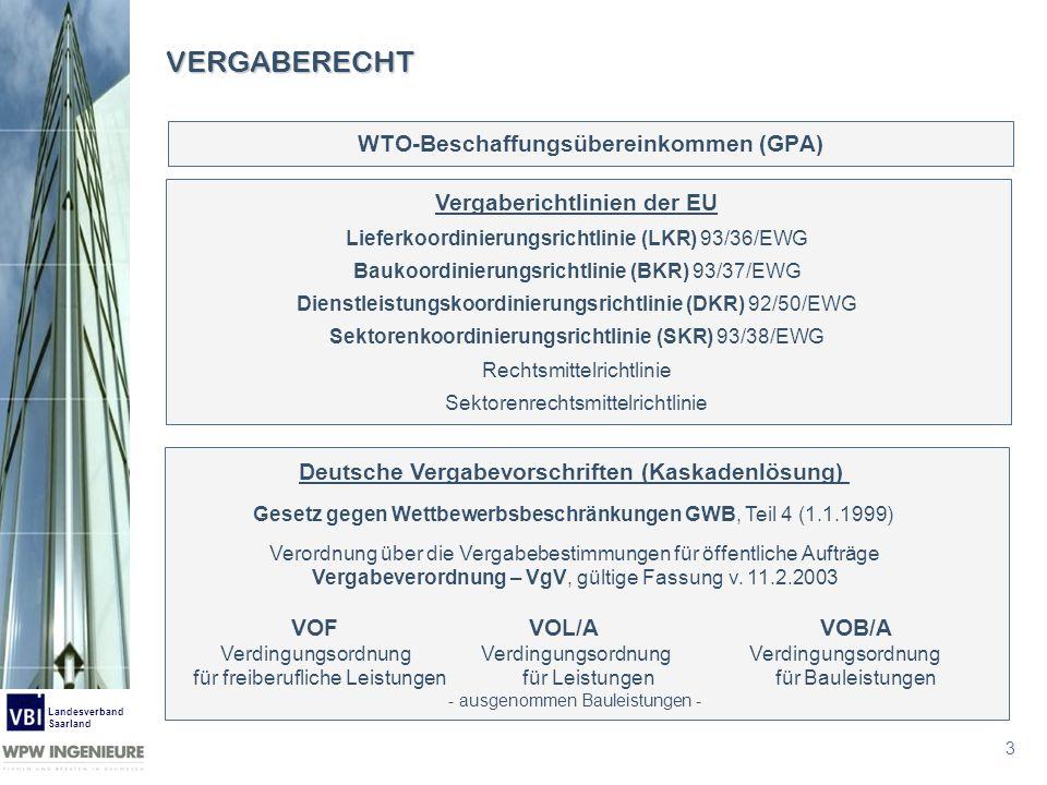 VERGABERECHT WTO-Beschaffungsübereinkommen (GPA)