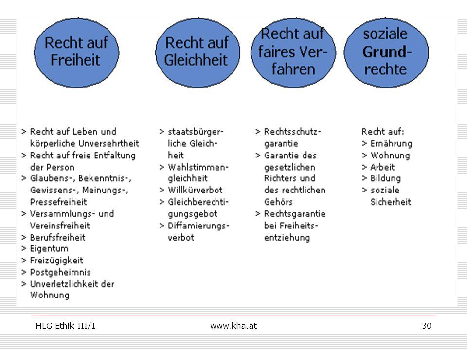 HLG Ethik III/1 www.kha.at