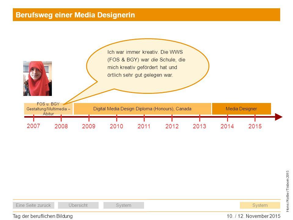 Berufsweg einer Media Designerin