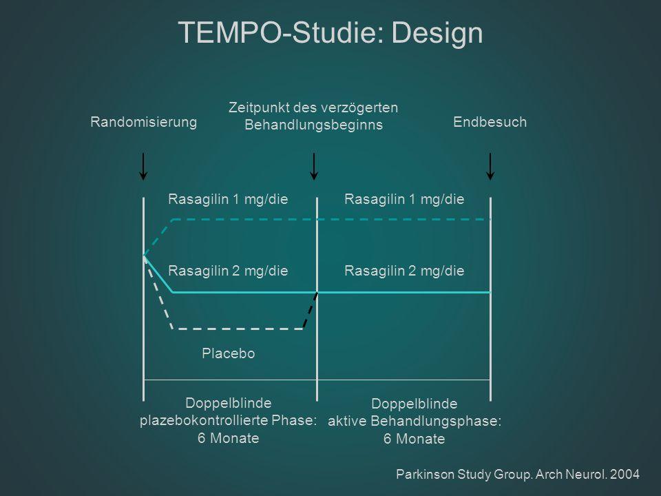 TEMPO-Studie: Design Zeitpunkt des verzögerten Behandlungsbeginns