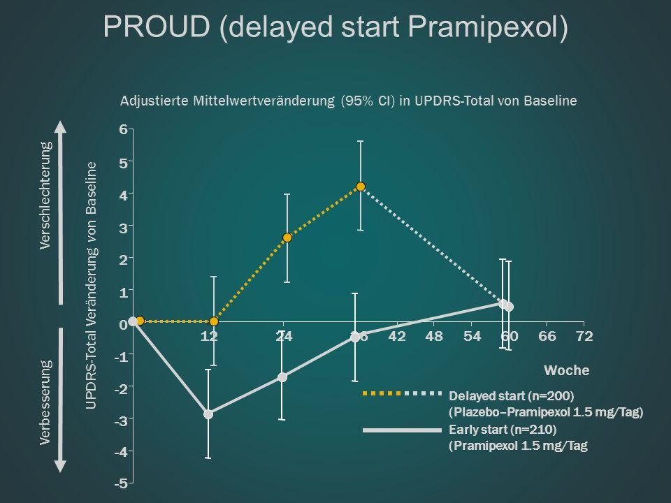 PROUD (delayed start Pramipexol)