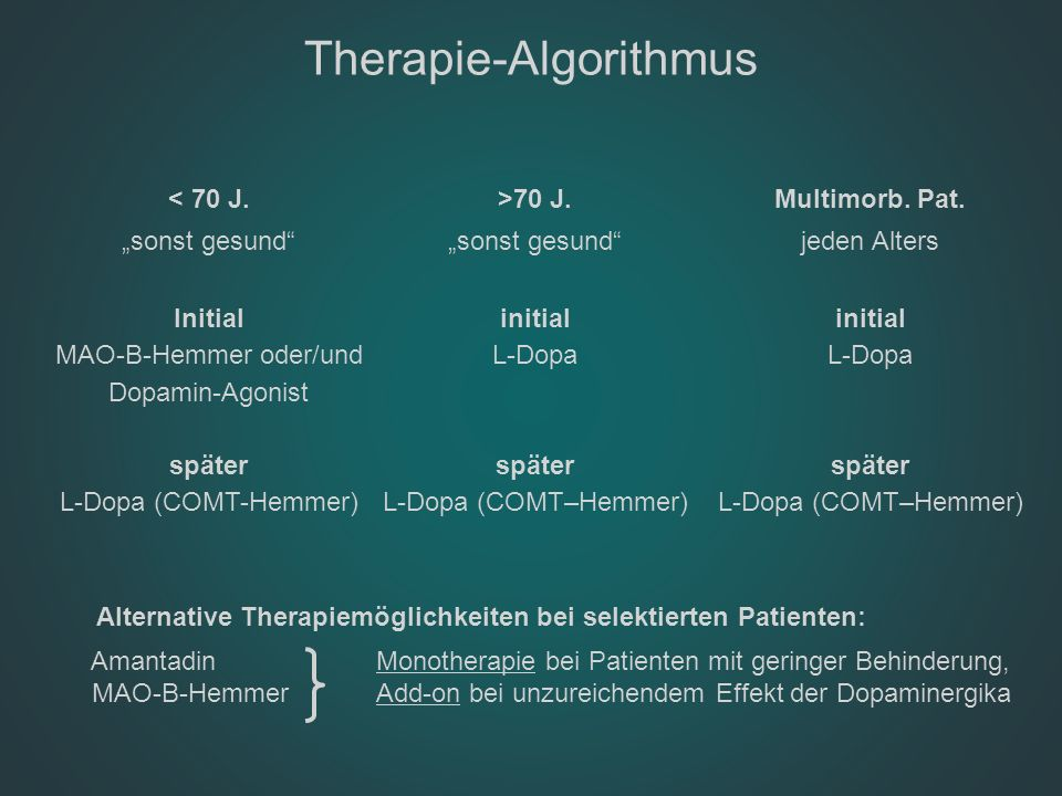 Therapie-Algorithmus