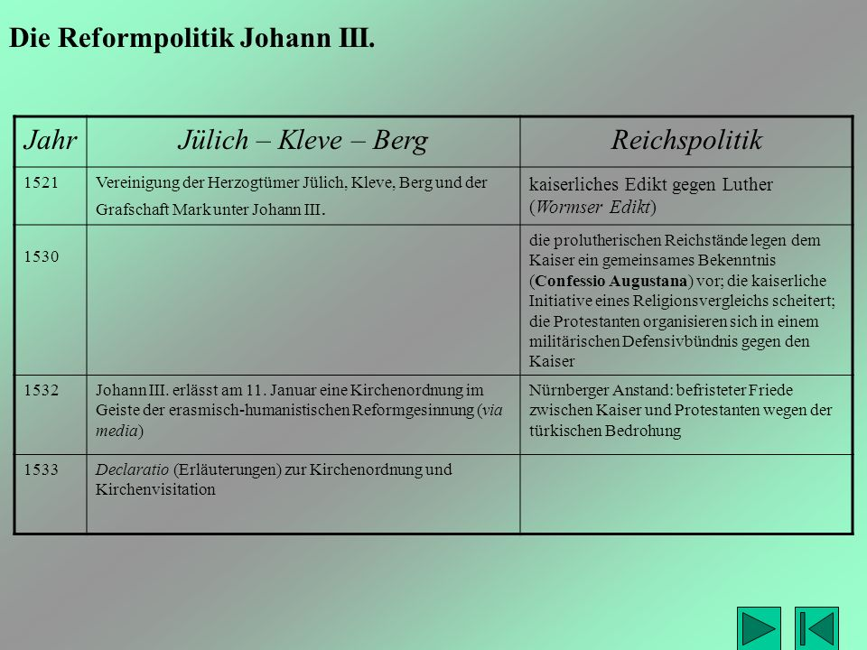 Die Reformpolitik Johann III.