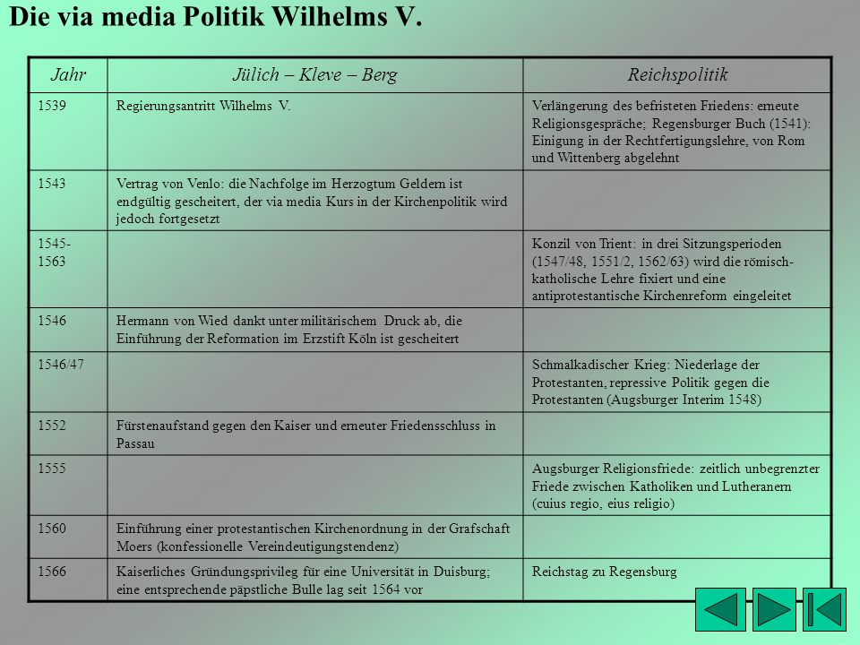 Die via media Politik Wilhelms V.