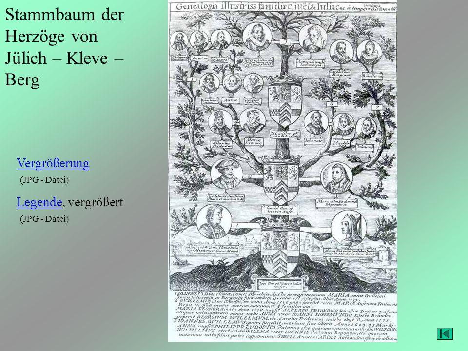Stammbaum der Herzöge von Jülich – Kleve – Berg