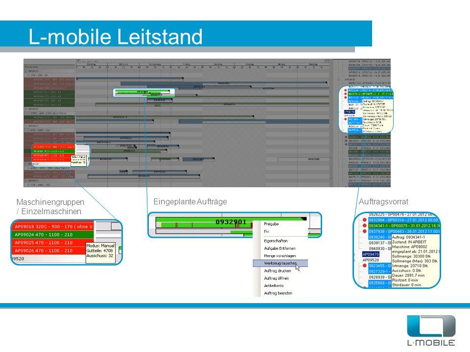 L-mobile Leitstand Maschinengruppen / Einzelmaschinen