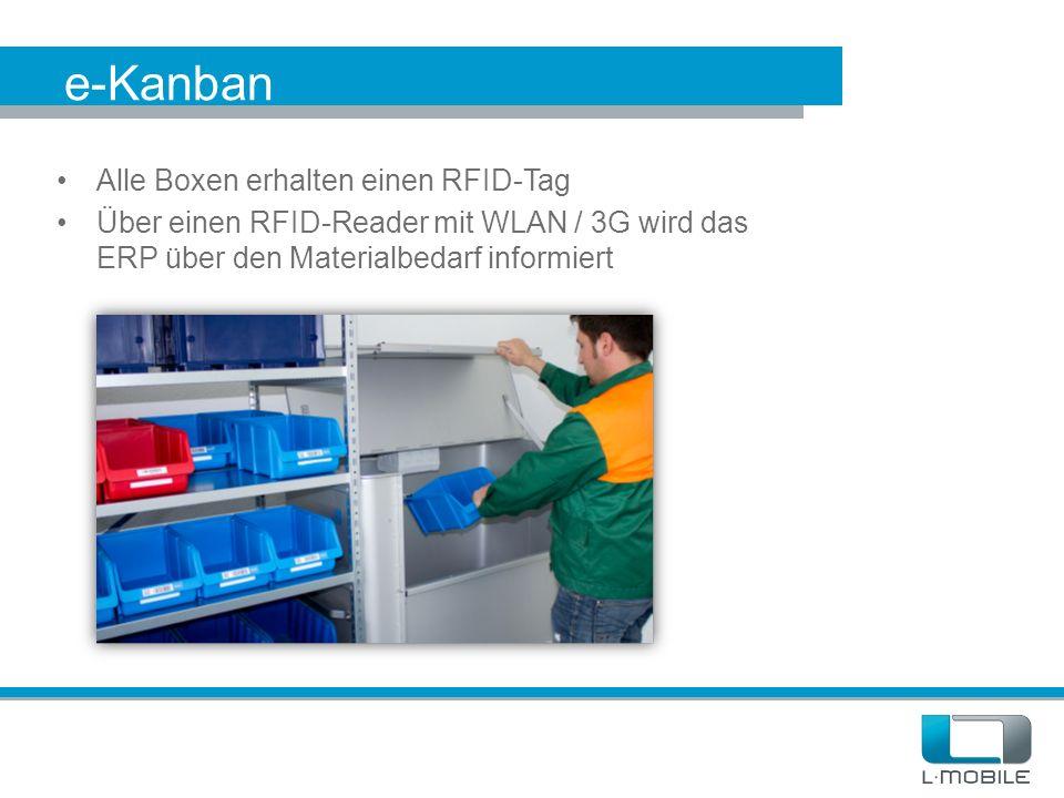 e-Kanban Alle Boxen erhalten einen RFID-Tag