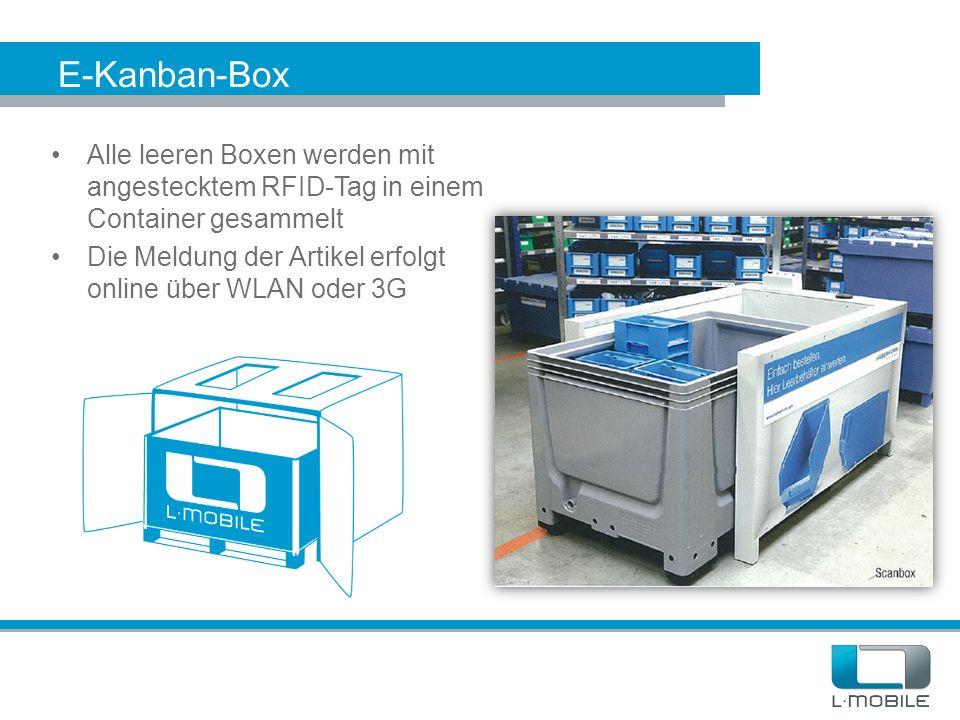 E-Kanban-Box Alle leeren Boxen werden mit angestecktem RFID-Tag in einem Container gesammelt.