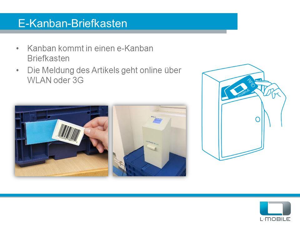 E-Kanban-Briefkasten