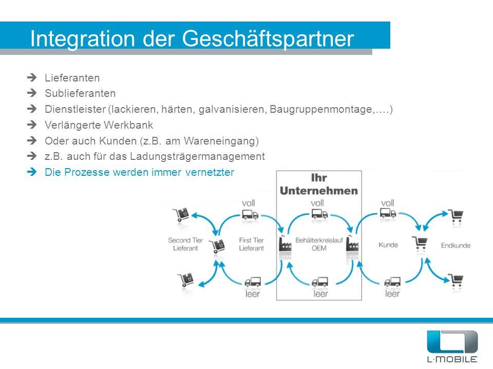 Integration der Geschäftspartner