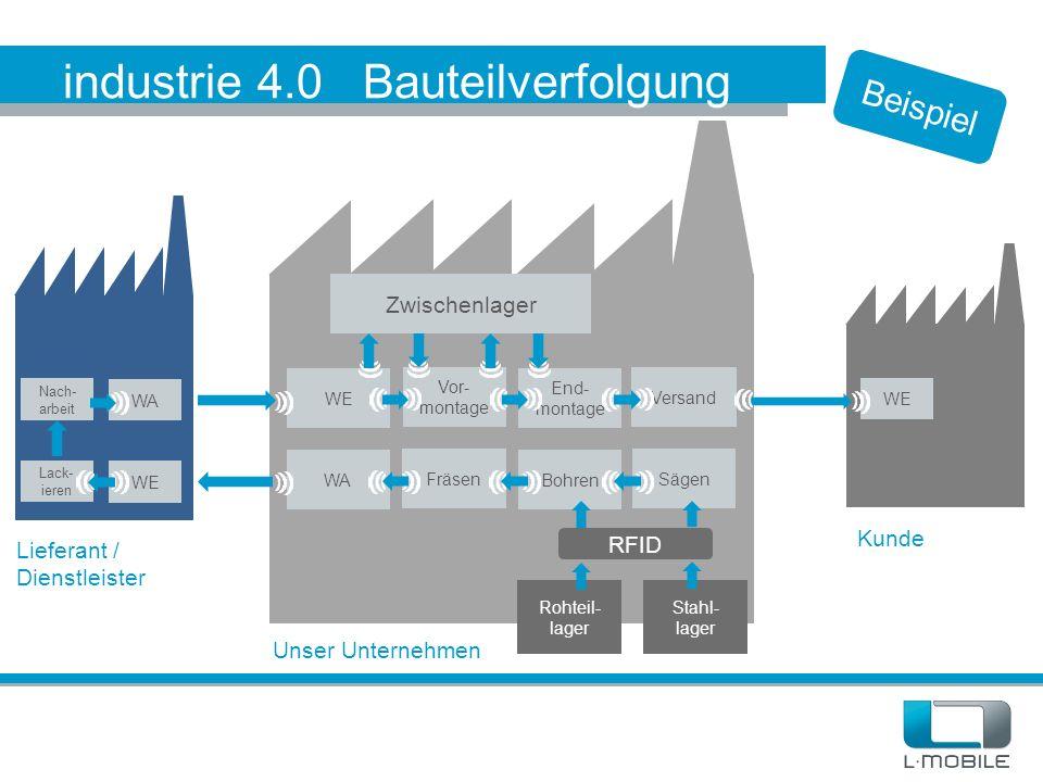 industrie 4.0 Bauteilverfolgung