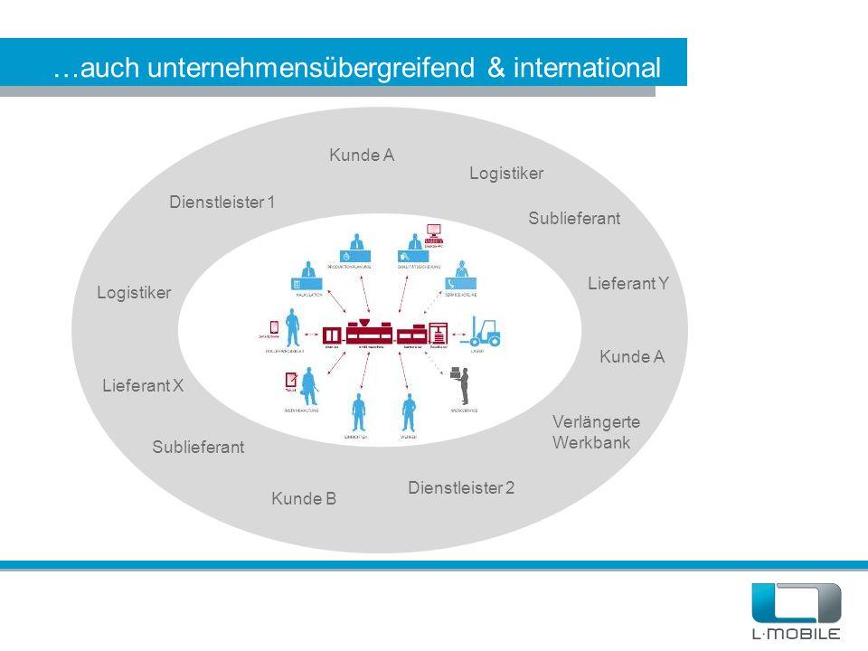 …auch unternehmensübergreifend & international