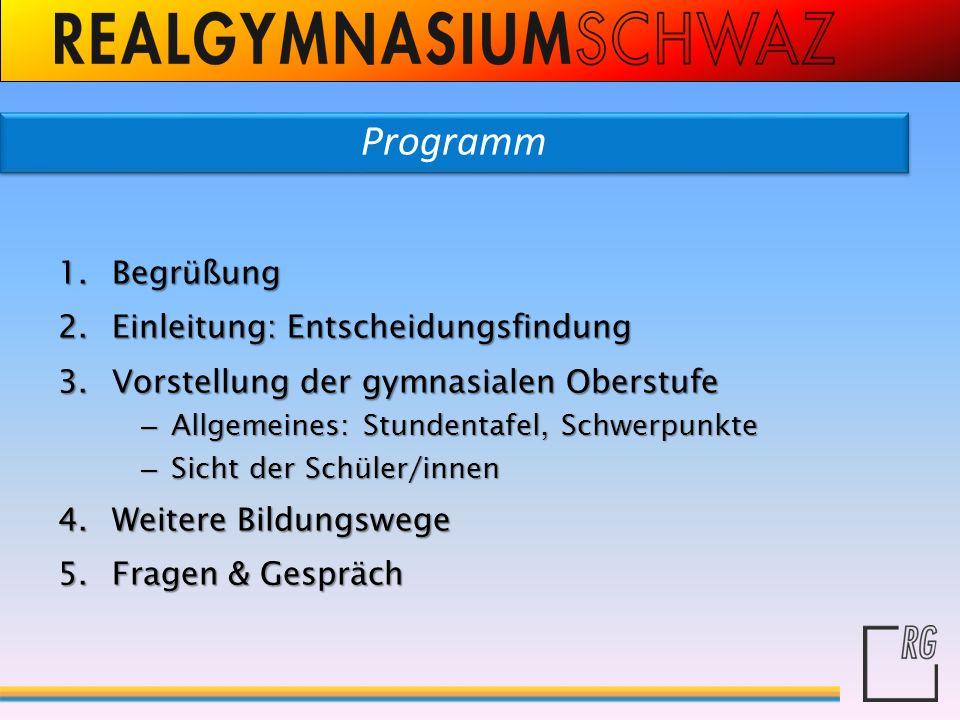 Programm Begrüßung Einleitung: Entscheidungsfindung
