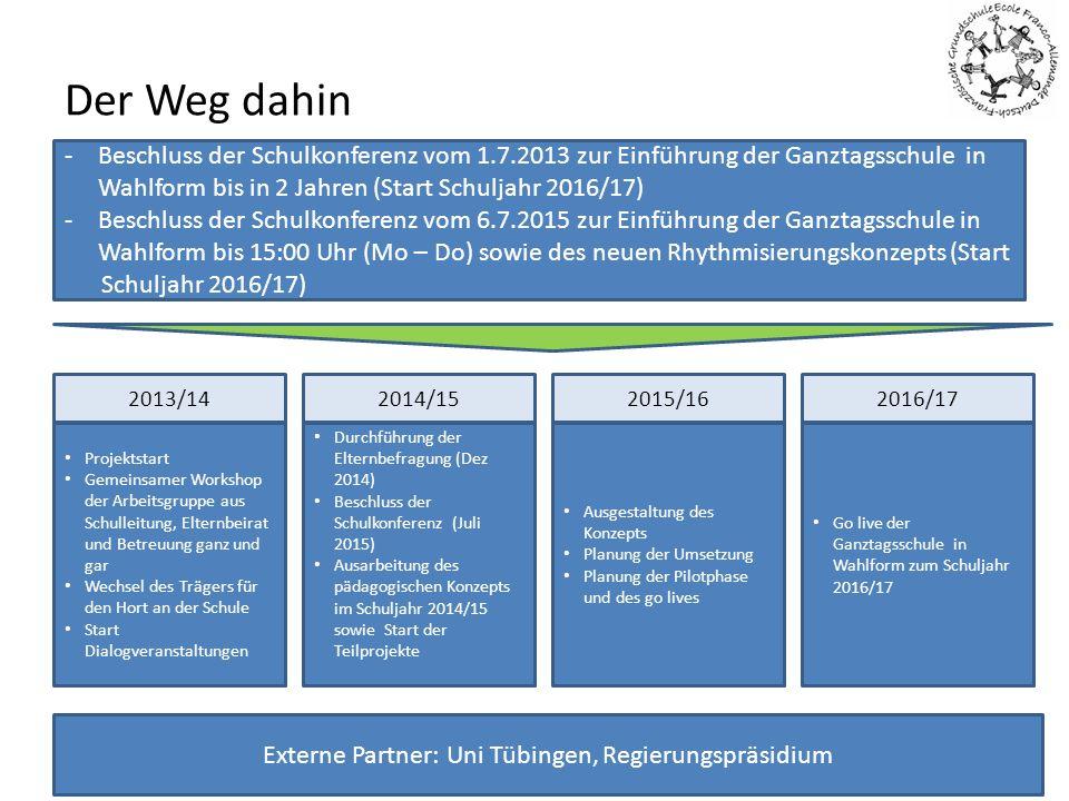 Externe Partner: Uni Tübingen, Regierungspräsidium