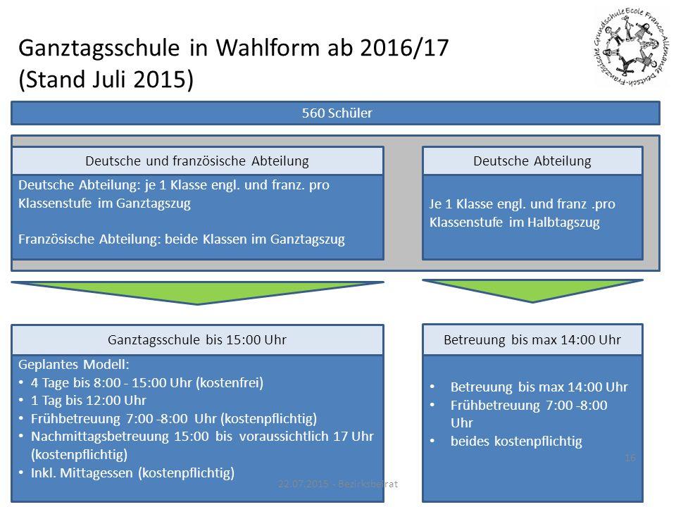 Ganztagsschule in Wahlform ab 2016/17 (Stand Juli 2015)