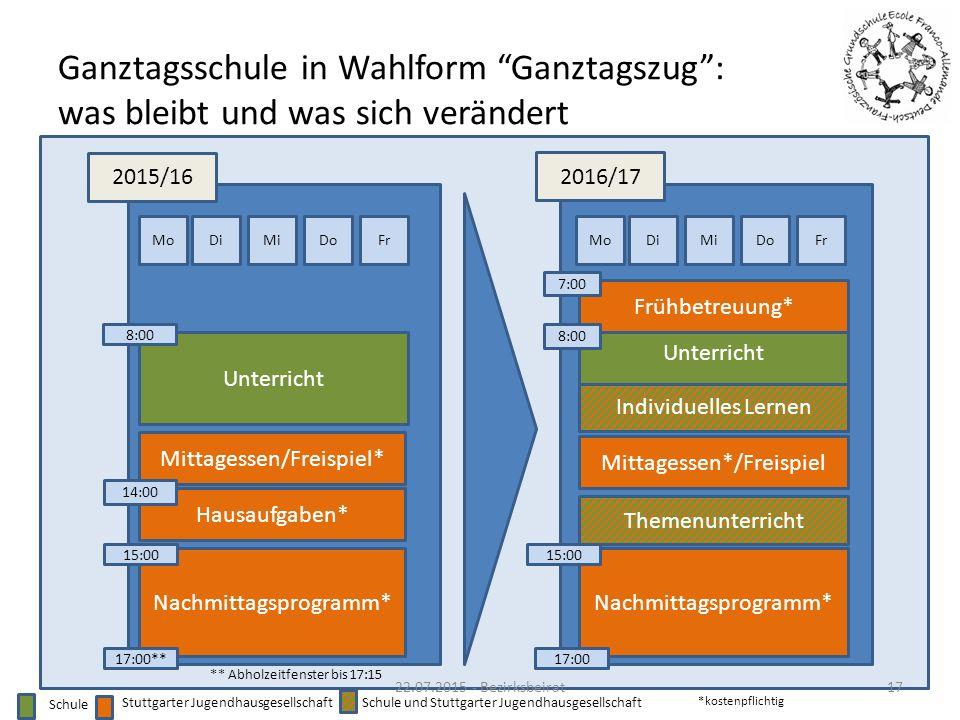 Ganztagsschule in Wahlform Ganztagszug : was bleibt und was sich verändert