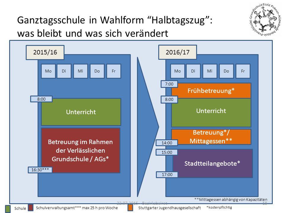 Betreuung im Rahmen der Verlässlichen Grundschule / AGs*