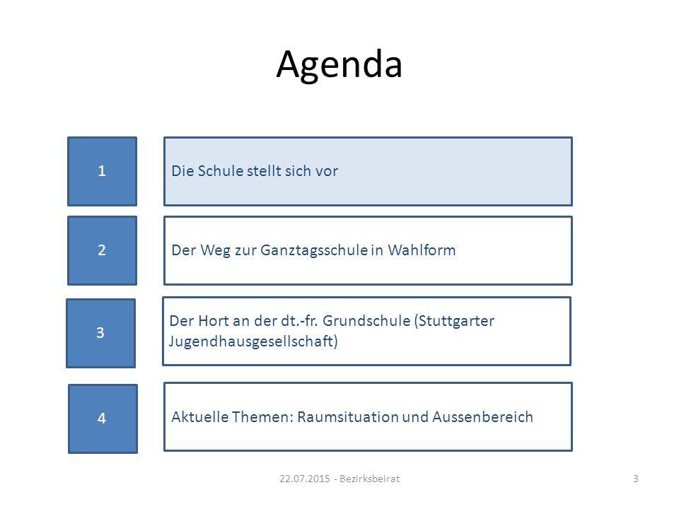 Agenda 1 Die Schule stellt sich vor 2