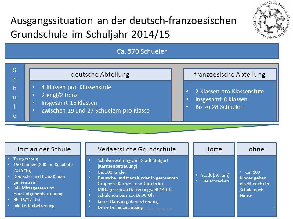 Ausgangssituation an der deutsch-franzoesischen Grundschule im Schuljahr 2014/15
