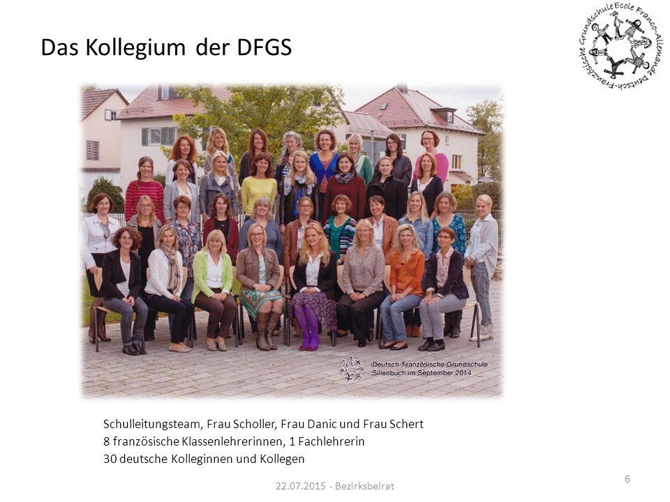Das Kollegium der DFGS Schulleitungsteam, Frau Scholler, Frau Danic und Frau Schert. 8 französische Klassenlehrerinnen, 1 Fachlehrerin.
