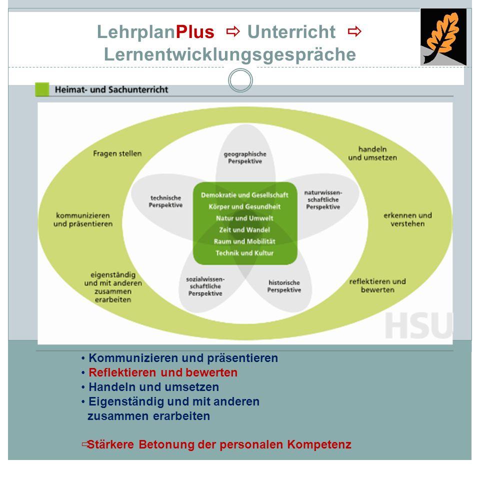 LehrplanPlus  Unterricht  Lernentwicklungsgespräche