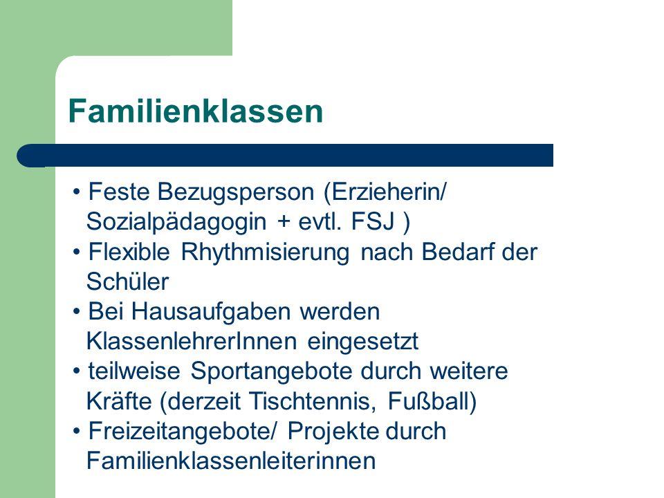 Familienklassen Feste Bezugsperson (Erzieherin/ Sozialpädagogin + evtl. FSJ ) Flexible Rhythmisierung nach Bedarf der Schüler.