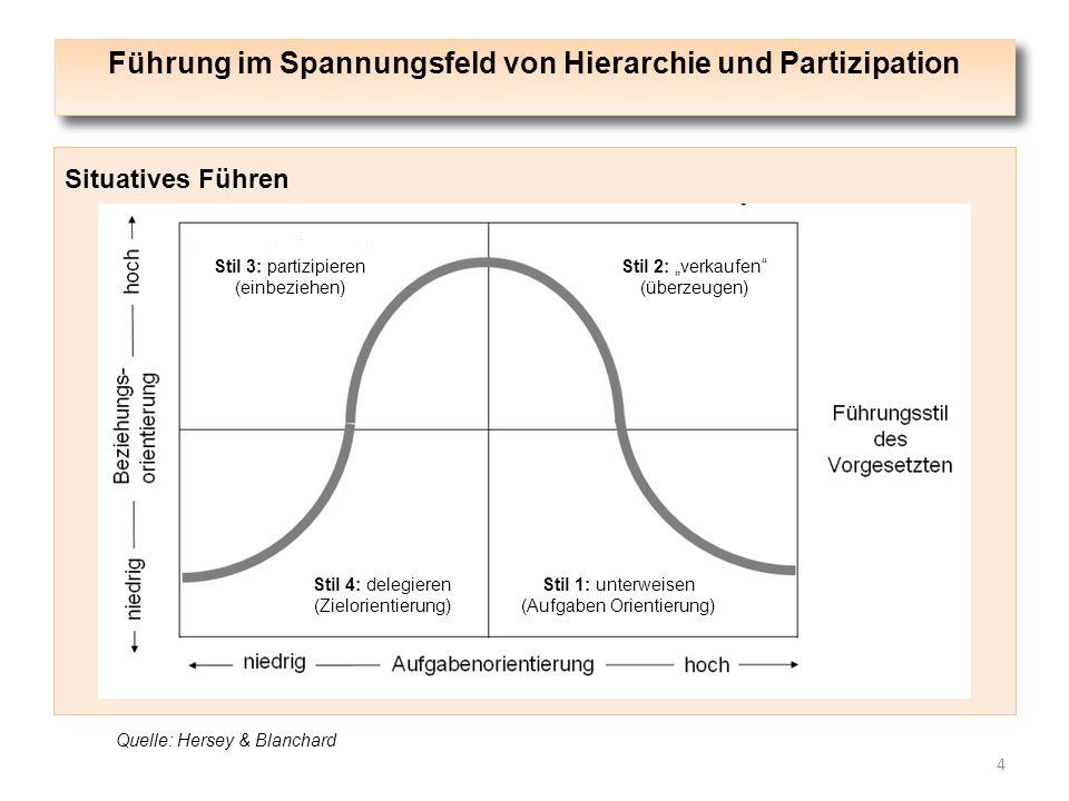 Führung im Spannungsfeld von Hierarchie und Partizipation