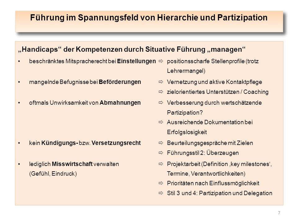 delegation und partizipation Many translated example sentences containing delegation of signature – german-english dictionary and search engine for german translations.