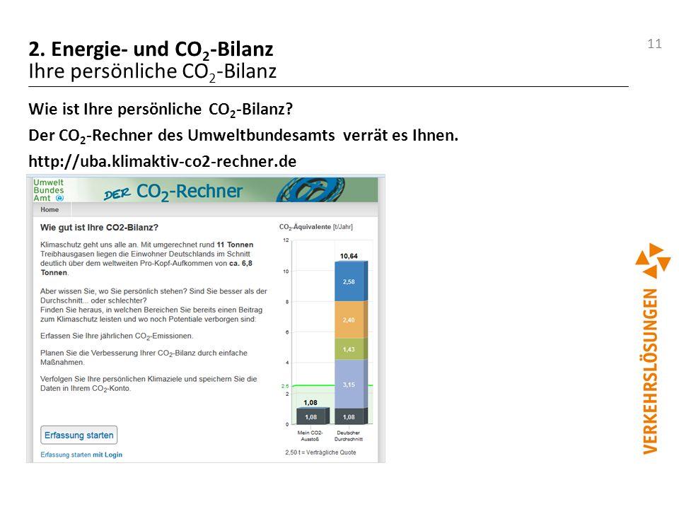 2. Energie- und CO2-Bilanz Ihre persönliche CO2-Bilanz