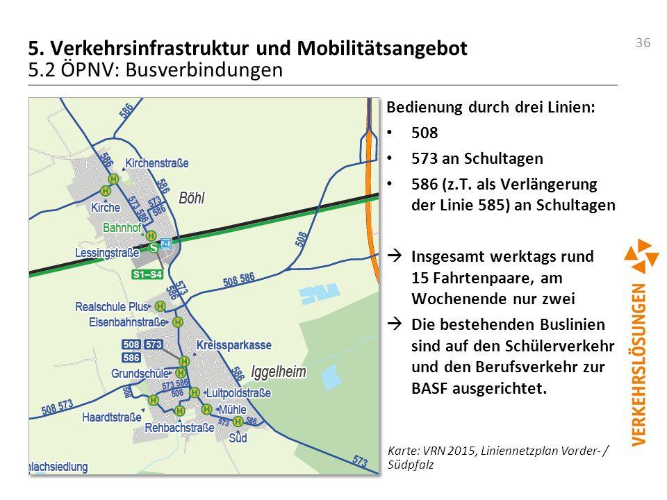 5. Verkehrsinfrastruktur und Mobilitätsangebot 5