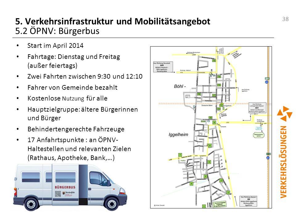 5. Verkehrsinfrastruktur und Mobilitätsangebot 5.2 ÖPNV: Bürgerbus