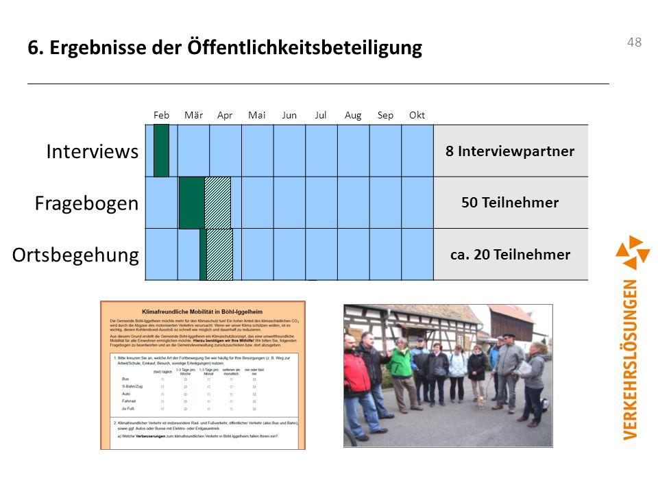 6. Ergebnisse der Öffentlichkeitsbeteiligung
