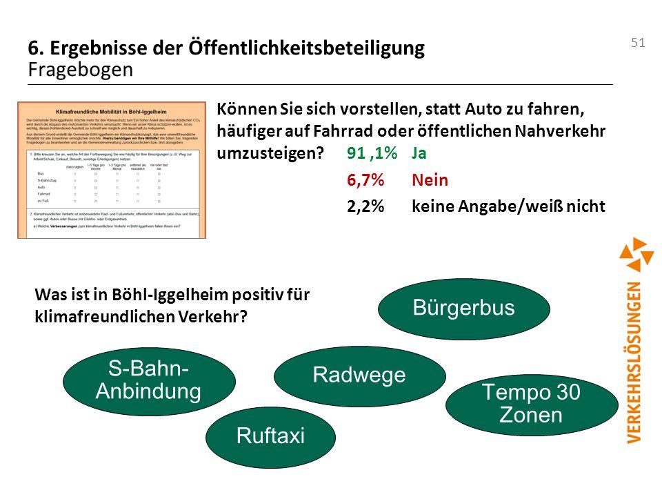 6. Ergebnisse der Öffentlichkeitsbeteiligung Fragebogen