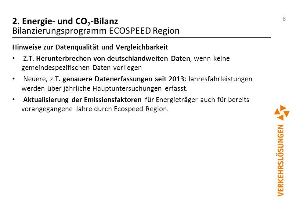2. Energie- und CO2-Bilanz Bilanzierungsprogramm ECOSPEED Region