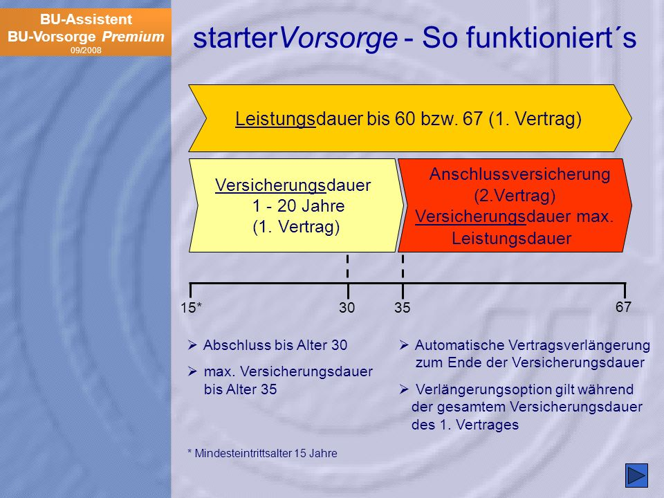 starterVorsorge - So funktioniert´s