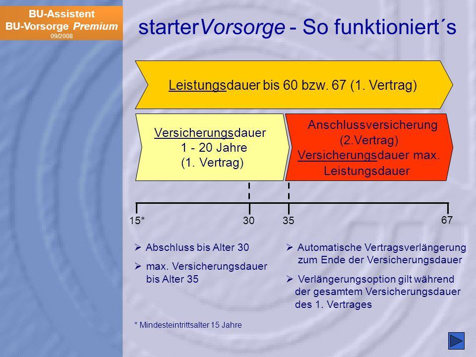 starterVorsorge - So funktioniert´s