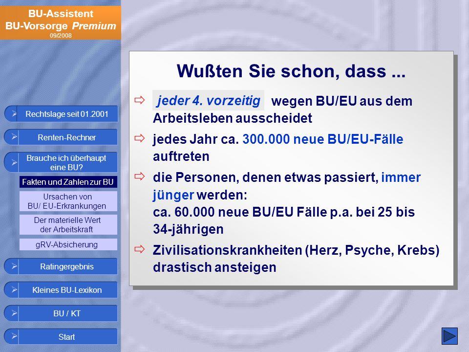 Wußten Sie schon, dass ... wegen BU/EU aus dem Arbeitsleben ausscheidet. jedes Jahr ca. 300.000 neue BU/EU-Fälle auftreten.