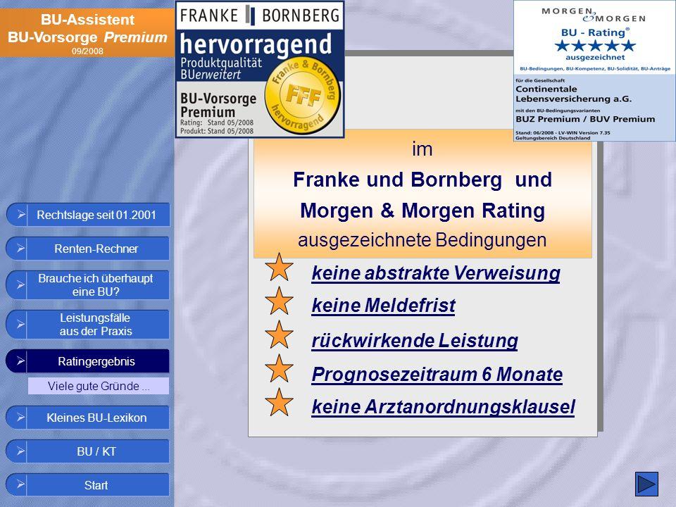 Franke und Bornberg und Morgen & Morgen Rating