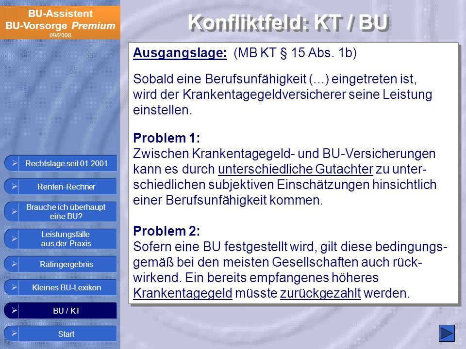 Konfliktfeld: KT / BU Ausgangslage: (MB KT § 15 Abs. 1b)