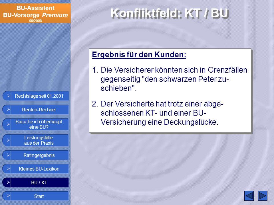 Konfliktfeld: KT / BU Ergebnis für den Kunden: