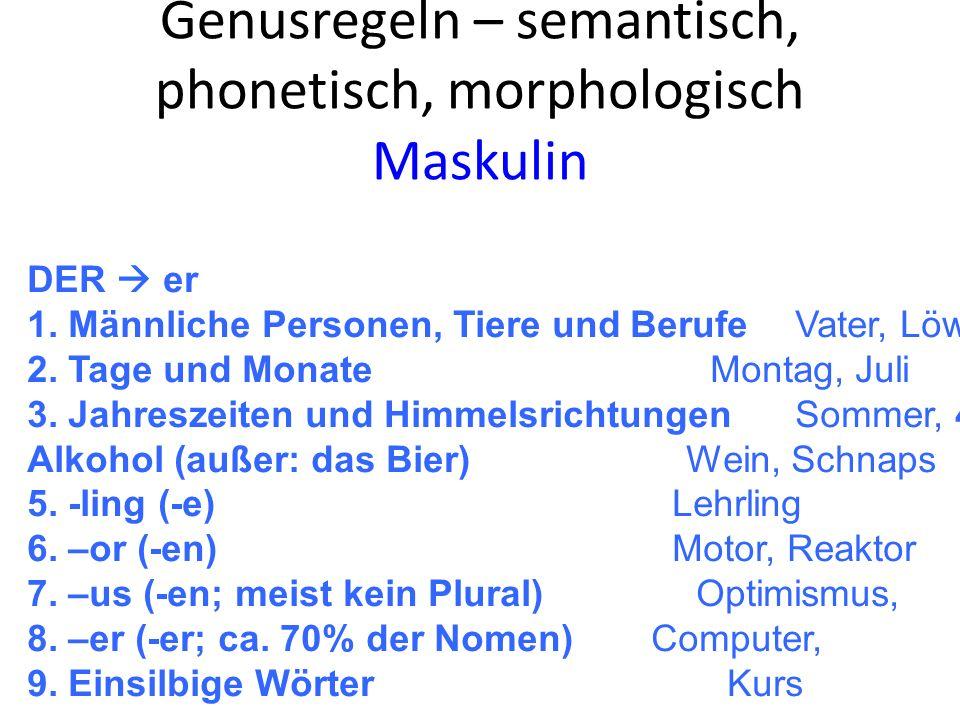 Genusregeln – semantisch, phonetisch, morphologisch Maskulin