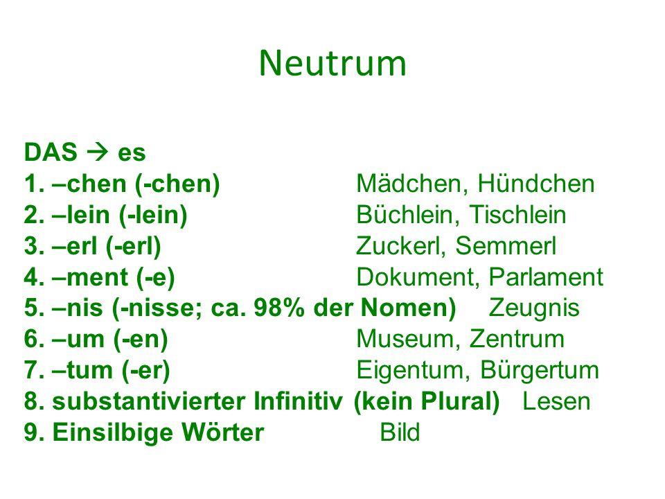 Neutrum DAS  es 1. –chen (-chen) Mädchen, Hündchen