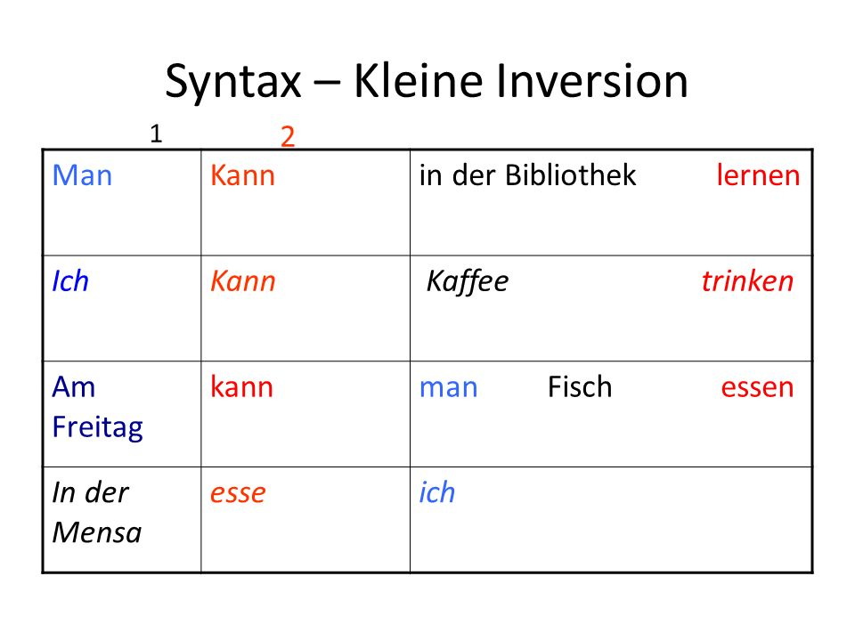 Syntax – Kleine Inversion