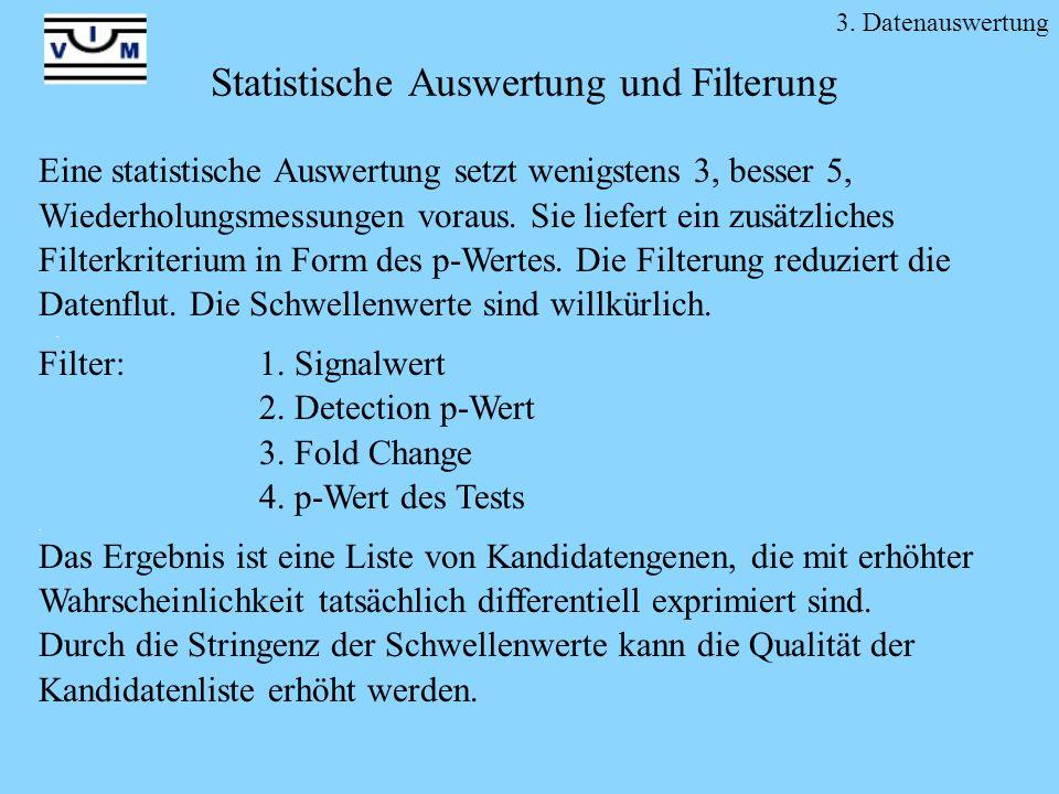 Statistische Auswertung und Filterung